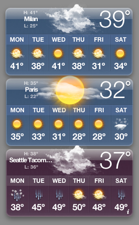Weather-MilanParisSeattle